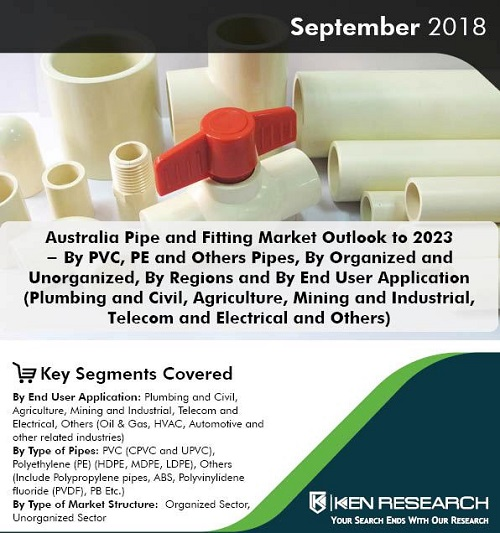 Domestic Sales Plastic Pipes Australia, PVC OMarket Australia, PVC M